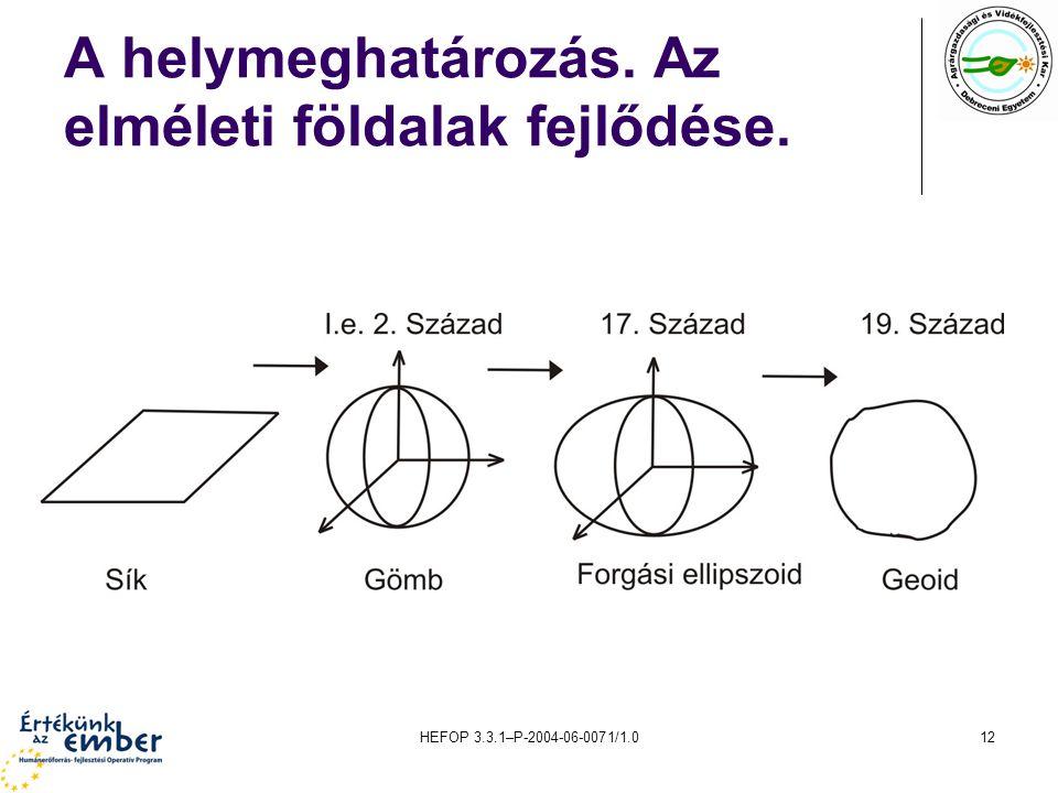 HEFOP 3.3.1–P-2004-06-0071/1.012 A helymeghatározás. Az elméleti földalak fejlődése.