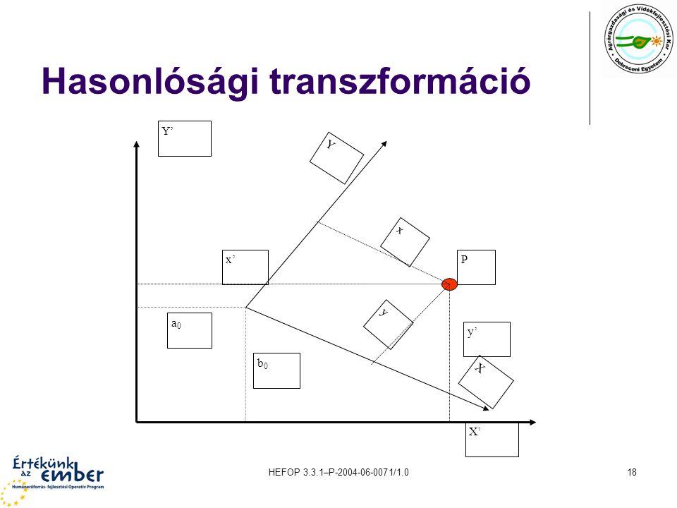 HEFOP 3.3.1–P-2004-06-0071/1.018 Hasonlósági transzformáció Y' X' Y X P y' x' x y a0a0 b0b0