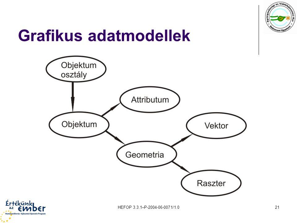 HEFOP 3.3.1–P-2004-06-0071/1.021 Grafikus adatmodellek