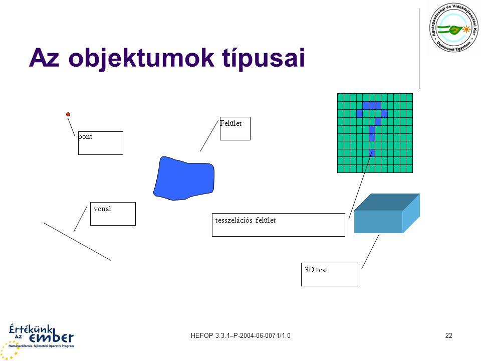 HEFOP 3.3.1–P-2004-06-0071/1.022 Az objektumok típusai pont vonal Felület tesszelációs felület 3D test
