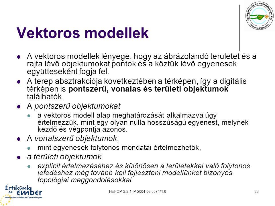 HEFOP 3.3.1–P-2004-06-0071/1.023 Vektoros modellek A vektoros modellek lényege, hogy az ábrázolandó területet és a rajta lévő objektumokat pontok és a