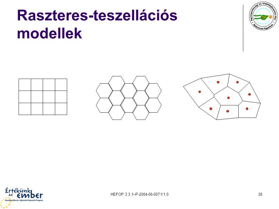 HEFOP 3.3.1–P-2004-06-0071/1.026 Raszteres-teszellációs modellek