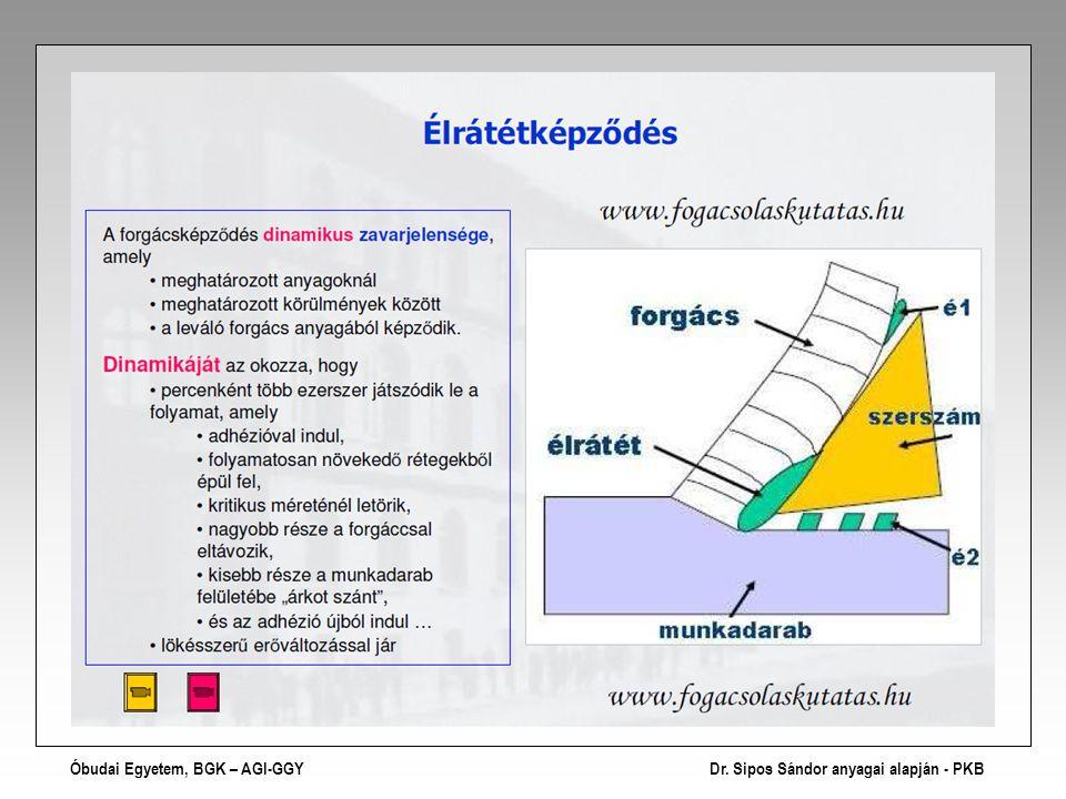 Gyártástechnológia alapjai BAGGA11MNC FORGÁCSOLÁS 2. ElőadásAlapjelenségek-II. Óbudai Egyetem, BGK – AGI-GGYDr. Sipos Sándor anyagai alapján - PKB