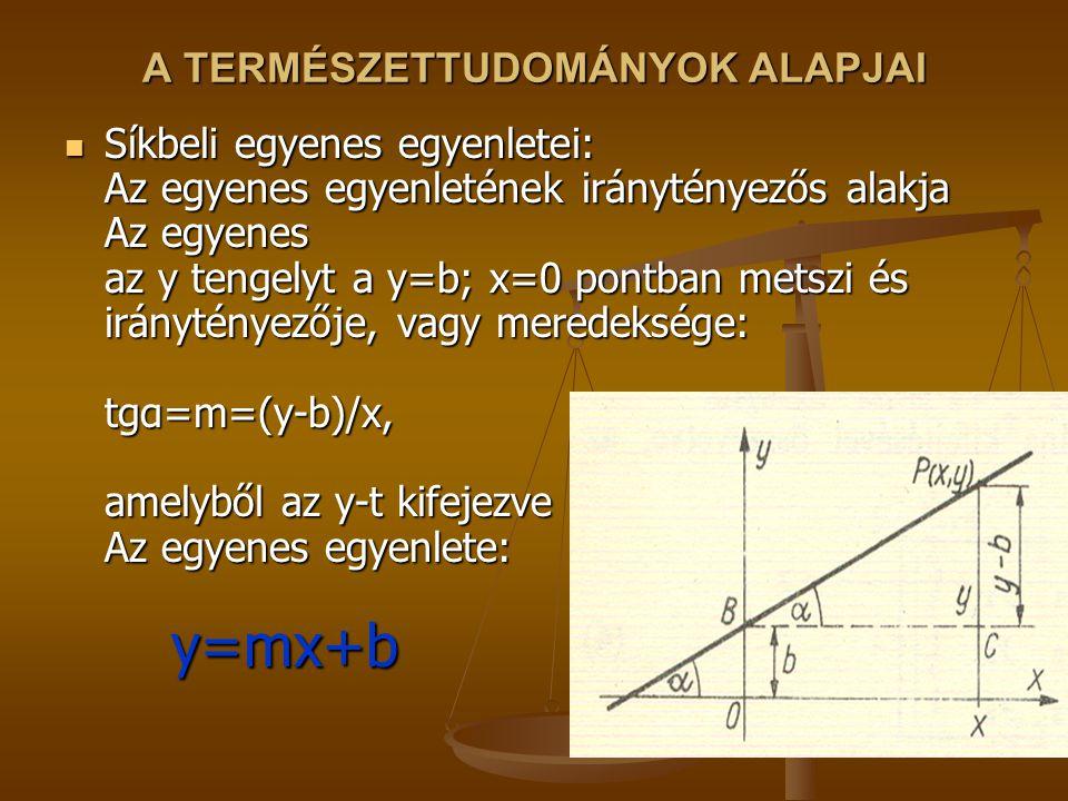 A TERMÉSZETTUDOMÁNYOK ALAPJAI Síkbeli egyenes egyenletei: Az egyenes egyenletének iránytényezős alakja Az egyenes az y tengelyt a y=b; x=0 pontban met