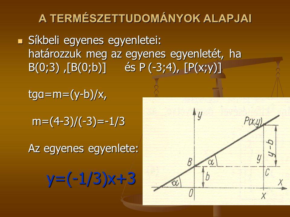 A TERMÉSZETTUDOMÁNYOK ALAPJAI Síkbeli egyenes egyenletei: határozzuk meg az egyenes egyenletét, ha B(0;3),[B(0;b)] és P (-3;4), [P(x;y)] tgα=m=(y-b)/x