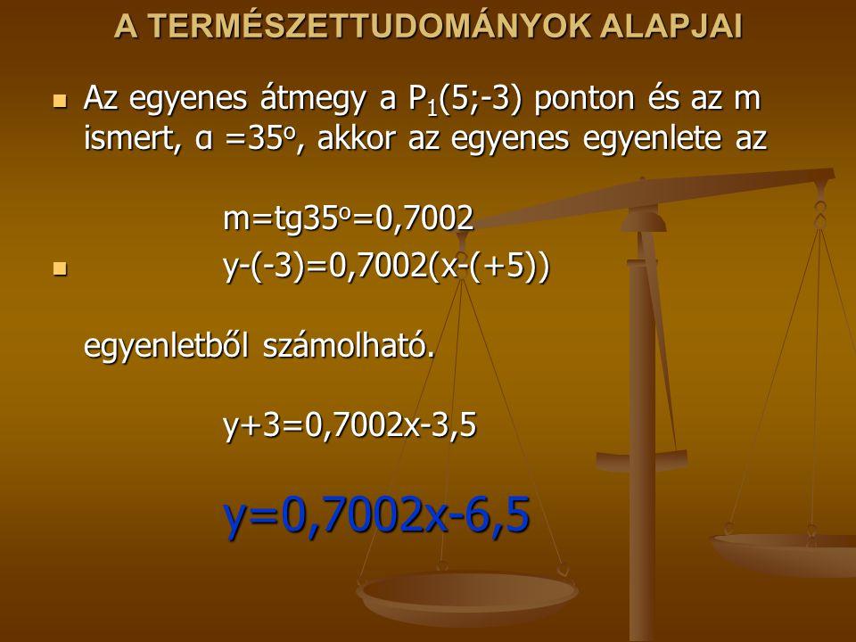 A TERMÉSZETTUDOMÁNYOK ALAPJAI Az egyenes átmegy a P 1 (5;-3) ponton és az m ismert, α =35 o, akkor az egyenes egyenlete az m=tg35 o =0,7002 Az egyenes