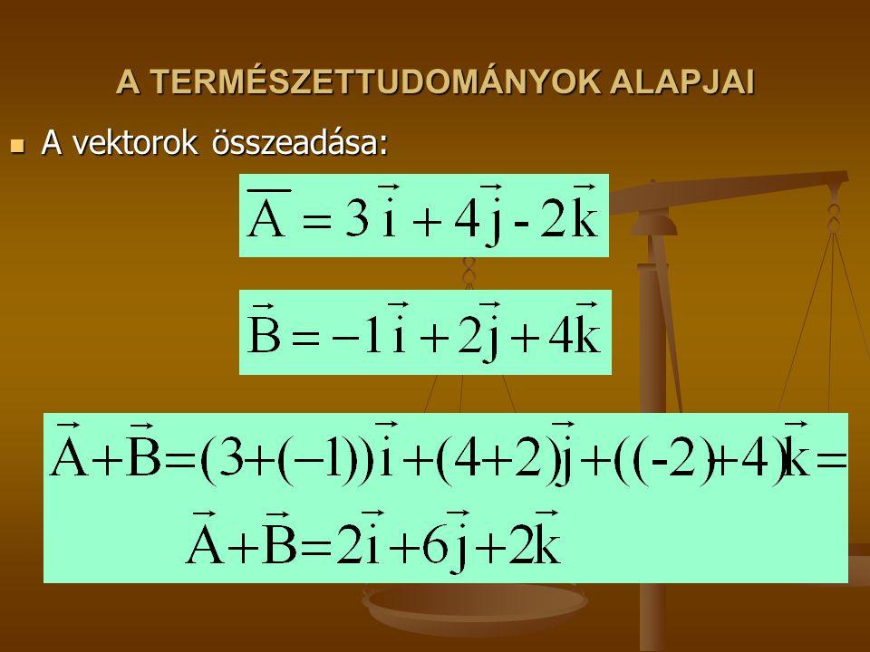 A TERMÉSZETTUDOMÁNYOK ALAPJAI A vektorok összeadása: A vektorok összeadása: