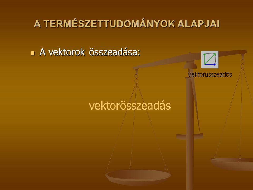 A TERMÉSZETTUDOMÁNYOK ALAPJAI A vektorok összeadása: A vektorok összeadása: vektorösszeadás