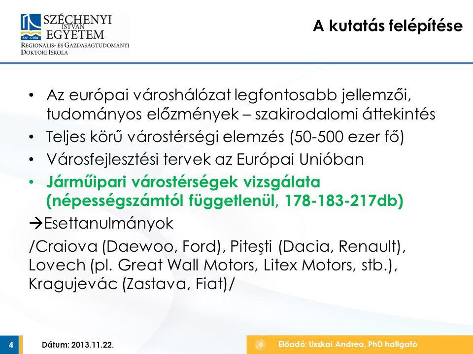 A kutatás felépítése Az európai városhálózat legfontosabb jellemzői, tudományos előzmények – szakirodalomi áttekintés Teljes körű várostérségi elemzés (50-500 ezer fő) Városfejlesztési tervek az Európai Unióban Járműipari várostérségek vizsgálata (népességszámtól függetlenül, 178-183-217db)  Esettanulmányok /Craiova (Daewoo, Ford), Piteşti (Dacia, Renault), Lovech (pl.