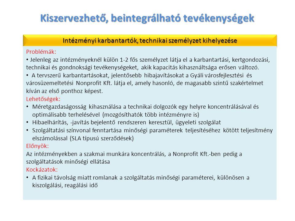 Kiszervezhető, beintegrálható tevékenységek Intézményi karbantartók, technikai személyzet kihelyezése Problémák: Jelenleg az intézményeknél külön 1-2 fős személyzet látja el a karbantartási, kertgondozási, technikai és gondnoksági tevékenységeket, akik kapacitás kihasználtsága erősen változó.
