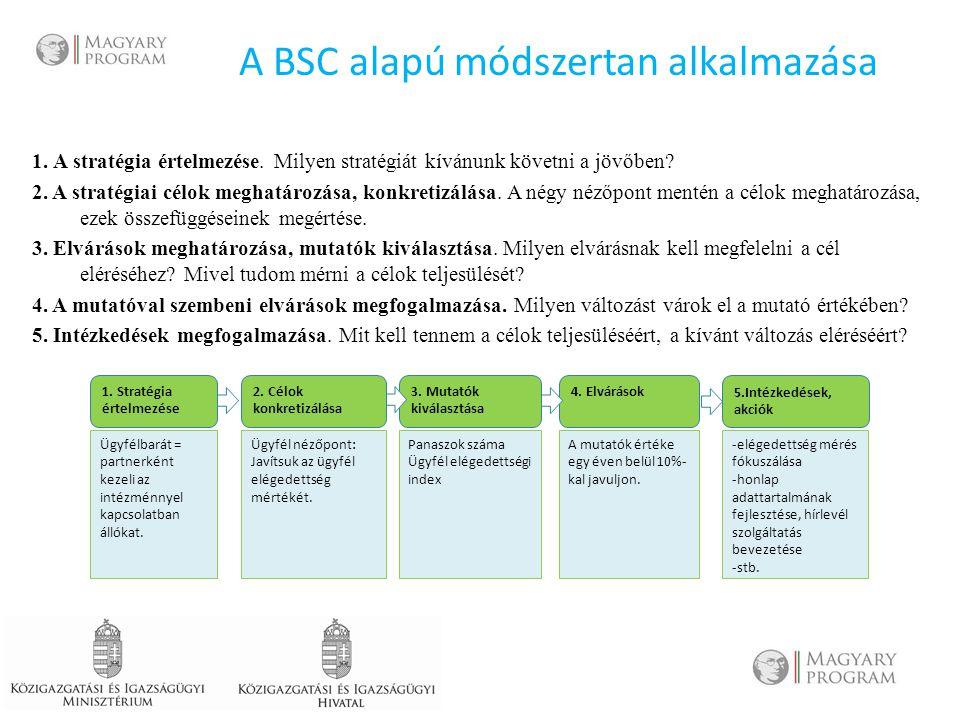 Kulcs Teljesítmény Mutatók –Költségvetési nézőpont Bevételtermelő képesség I.