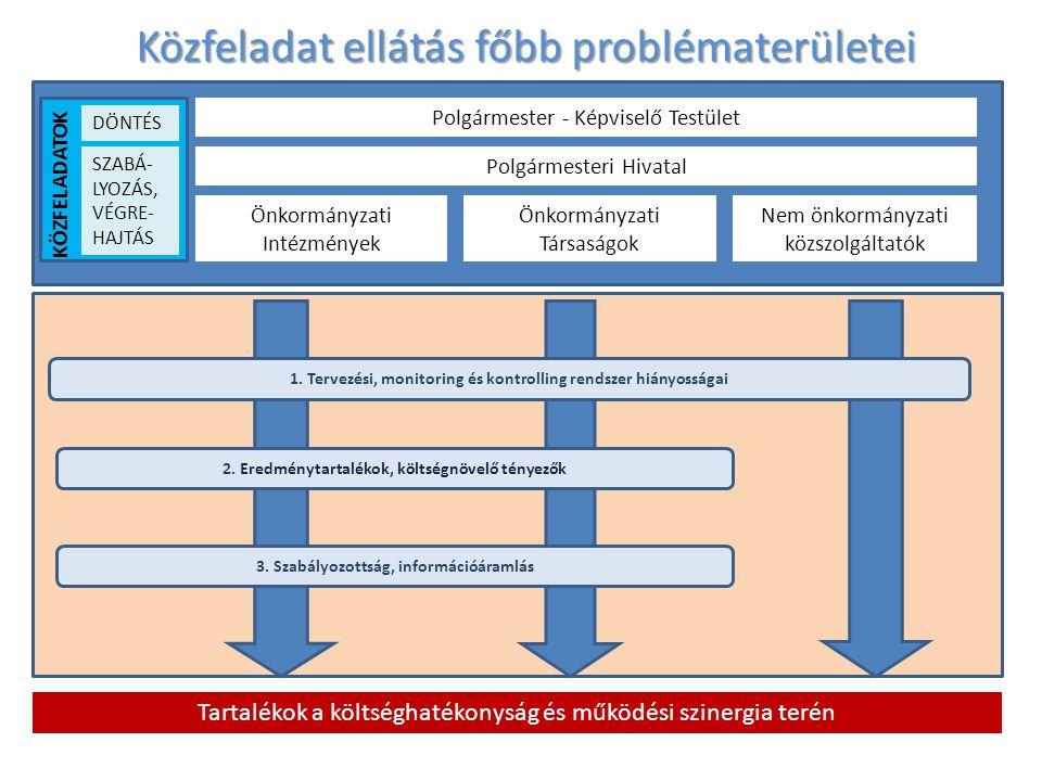 A közfeladat ellátási infrastruktúra Jellemzés: Az infrastrukturális elemek a 2013.