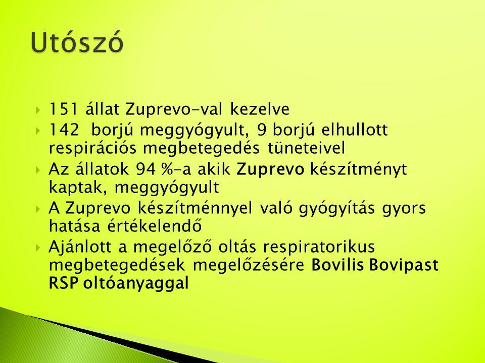  151 állat Zuprevo-val kezelve  142 borjú meggyógyult, 9 borjú elhullott respirációs megbetegedés tüneteivel  Az állatok 94 %-a akik Zuprevo készít