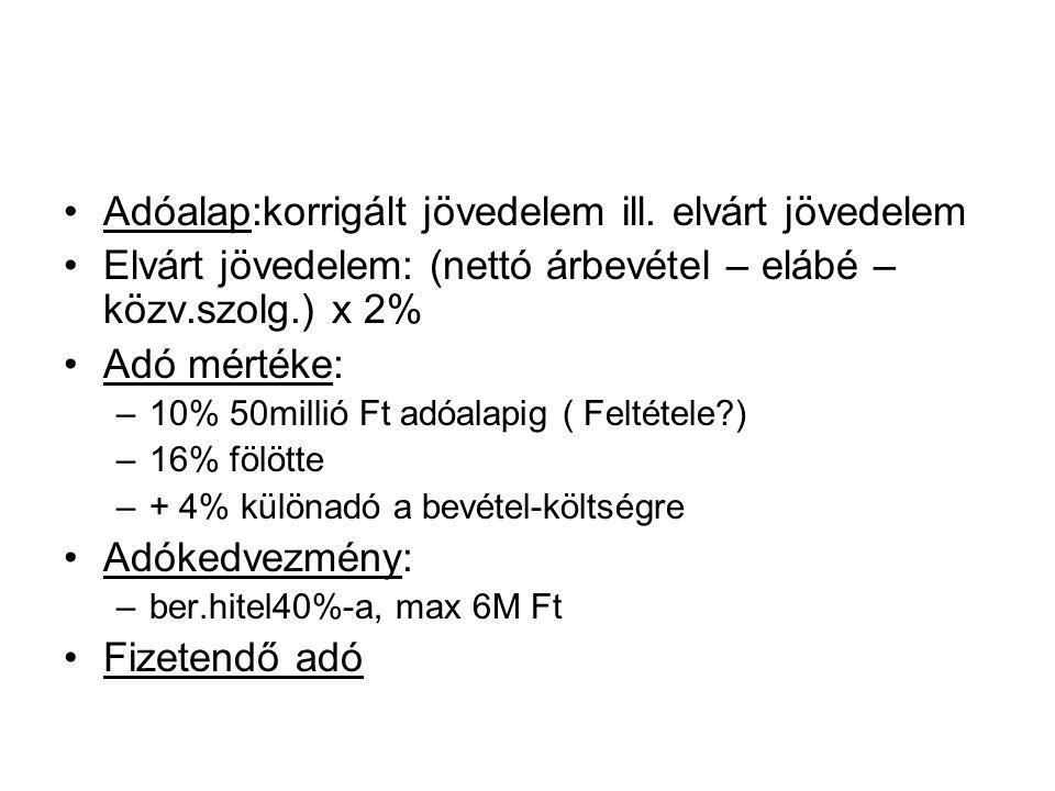 Adóalap:korrigált jövedelem ill. elvárt jövedelem Elvárt jövedelem: (nettó árbevétel – elábé – közv.szolg.) x 2% Adó mértéke: –10% 50millió Ft adóalap
