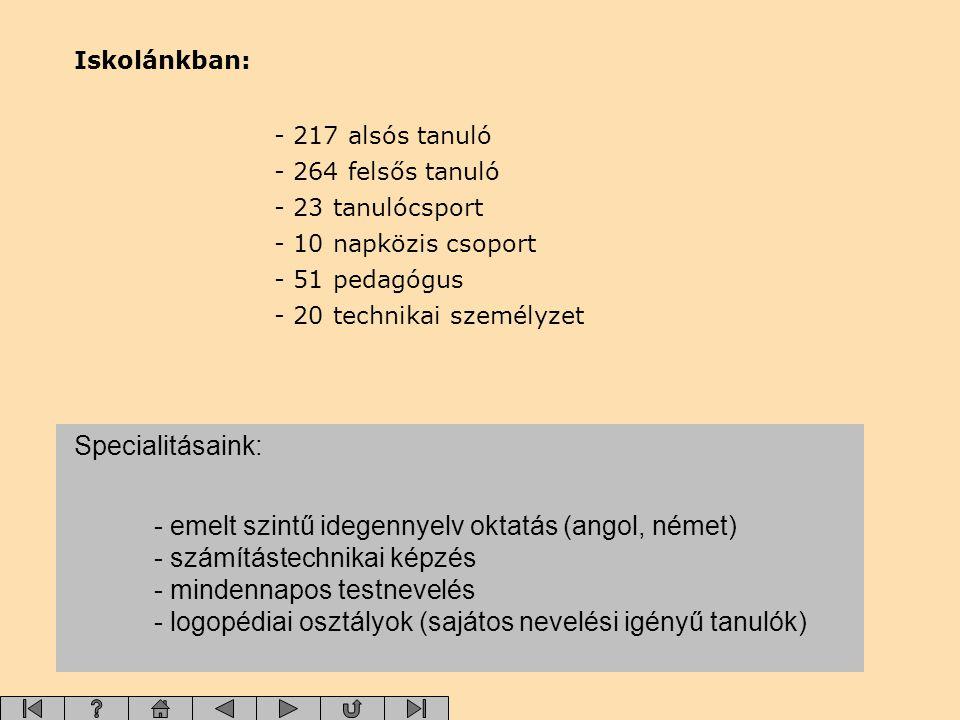 Szakköreink: -rajz és képzőművészeti szakkör - énekkar - ügyeskezek szakkör - környezetvédelem szakkör - számítástechnikai szakkör - atlétika - aerobic - nyelvvizsga előkészítő - tehetséggondozás (matematika, magyar tantárgyakból)
