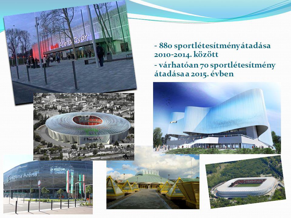 - 880 sportlétesítmény átadása 2010-2014. között - várhatóan 70 sportlétesítmény átadása a 2015.