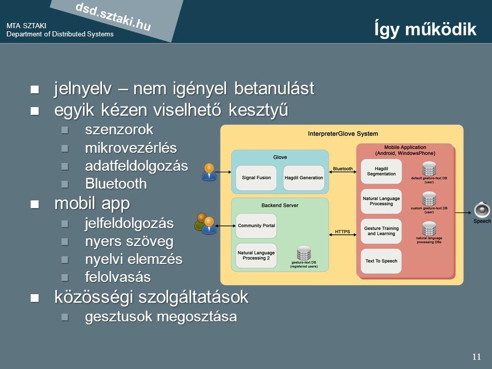 dsd.sztaki.hu MTA SZTAKI Department of Distributed Systems 11 Így működik jelnyelv – nem igényel betanulást jelnyelv – nem igényel betanulást egyik kézen viselhető kesztyű egyik kézen viselhető kesztyű szenzorok szenzorok mikrovezérlés mikrovezérlés adatfeldolgozás adatfeldolgozás Bluetooth Bluetooth mobil app mobil app jelfeldolgozás jelfeldolgozás nyers szöveg nyers szöveg nyelvi elemzés nyelvi elemzés felolvasás felolvasás közösségi szolgáltatások közösségi szolgáltatások gesztusok megosztása gesztusok megosztása