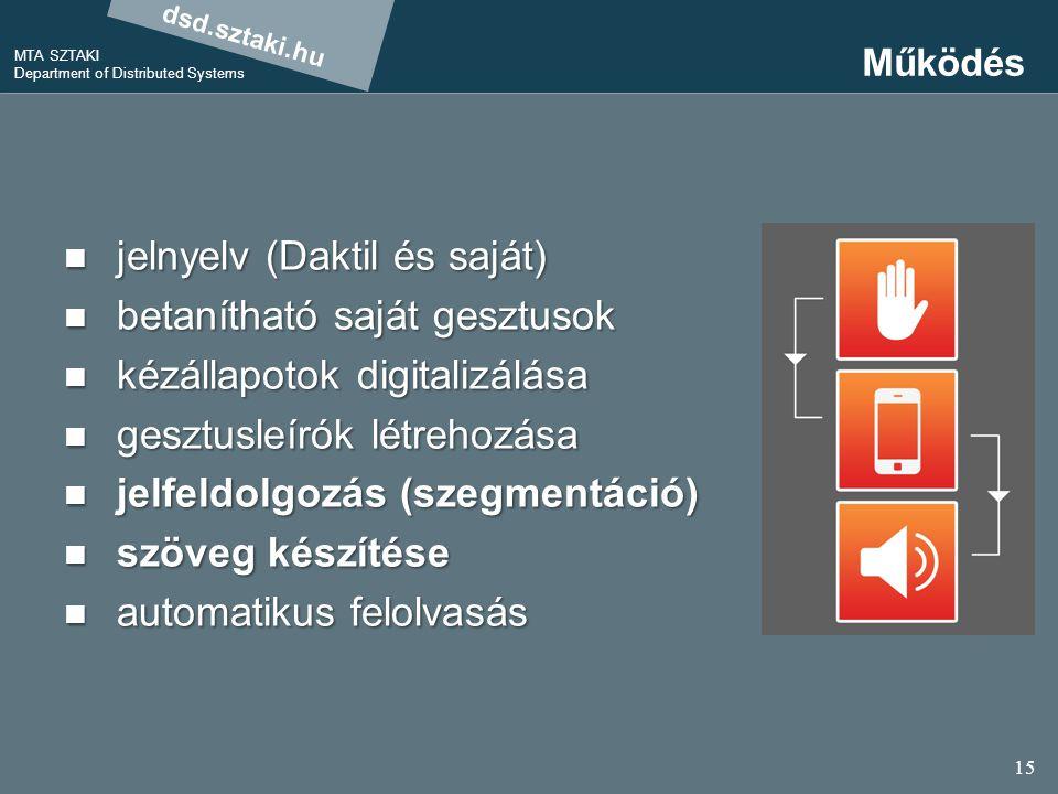 dsd.sztaki.hu MTA SZTAKI Department of Distributed Systems 15 Működés jelnyelv (Daktil és saját) jelnyelv (Daktil és saját) betanítható saját gesztusok betanítható saját gesztusok kézállapotok digitalizálása kézállapotok digitalizálása gesztusleírók létrehozása gesztusleírók létrehozása jelfeldolgozás (szegmentáció) jelfeldolgozás (szegmentáció) szöveg készítése szöveg készítése automatikus felolvasás automatikus felolvasás