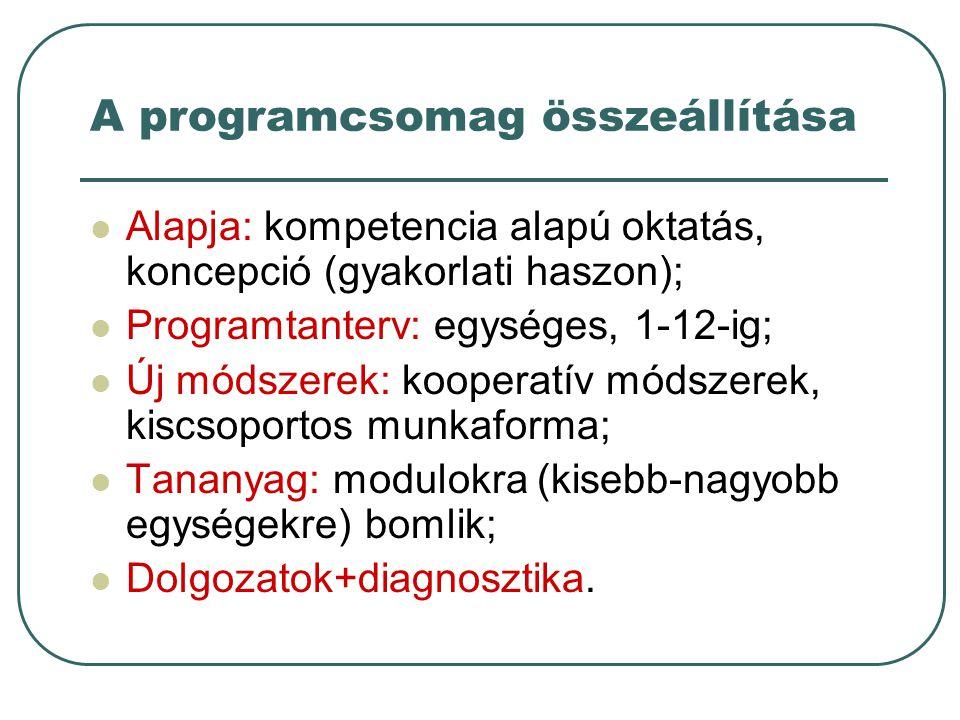 A programcsomag összeállítása Alapja: kompetencia alapú oktatás, koncepció (gyakorlati haszon); Programtanterv: egységes, 1-12-ig; Új módszerek: kooperatív módszerek, kiscsoportos munkaforma; Tananyag: modulokra (kisebb-nagyobb egységekre) bomlik; Dolgozatok+diagnosztika.