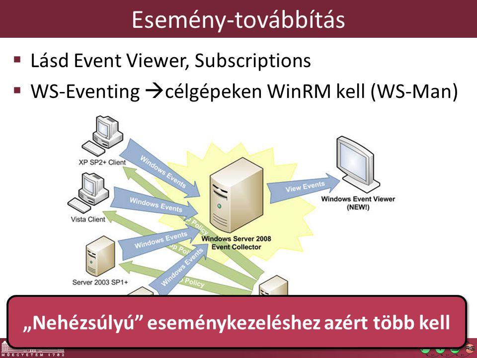 """Esemény-továbbítás  Lásd Event Viewer, Subscriptions  WS-Eventing  célgépeken WinRM kell (WS-Man) """"Nehézsúlyú eseménykezeléshez azért több kell"""