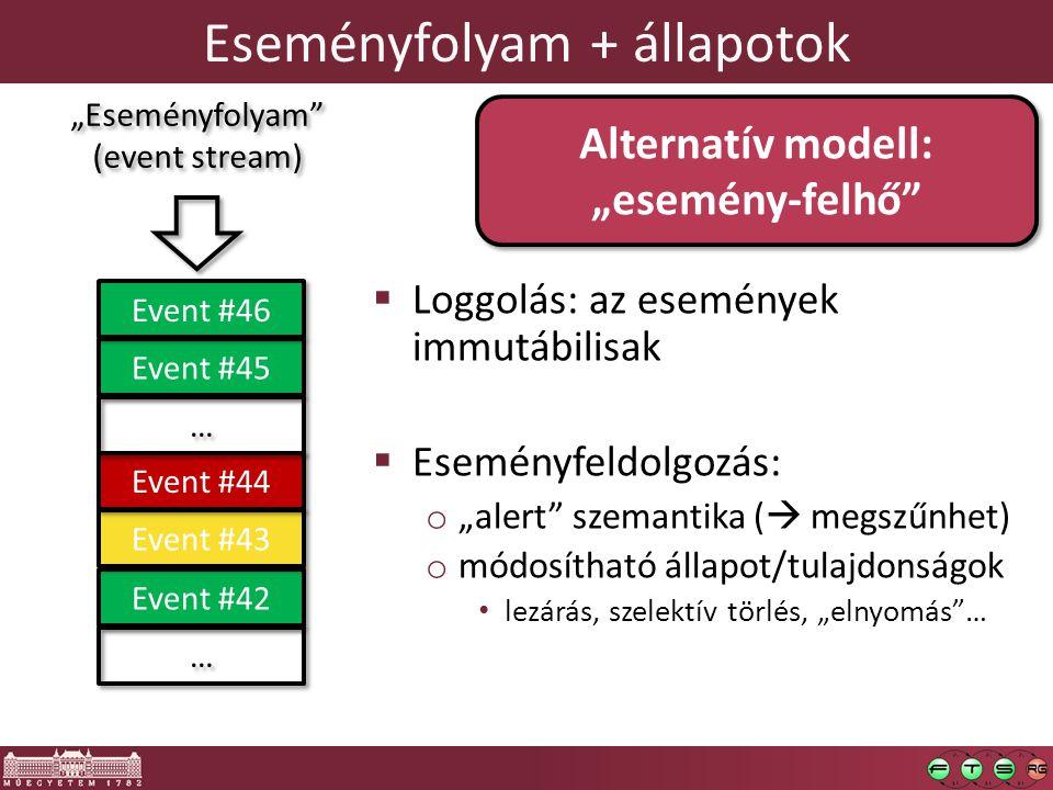 """Eseményfolyam + állapotok Event #42 Event #43 Event #44 … … Event #45 Event #46 """"Eseményfolyam (event stream) """"Eseményfolyam (event stream)  Loggolás: az események immutábilisak  Eseményfeldolgozás: o """"alert szemantika (  megszűnhet) o módosítható állapot/tulajdonságok lezárás, szelektív törlés, """"elnyomás … … … Alternatív modell: """"esemény-felhő Alternatív modell: """"esemény-felhő"""