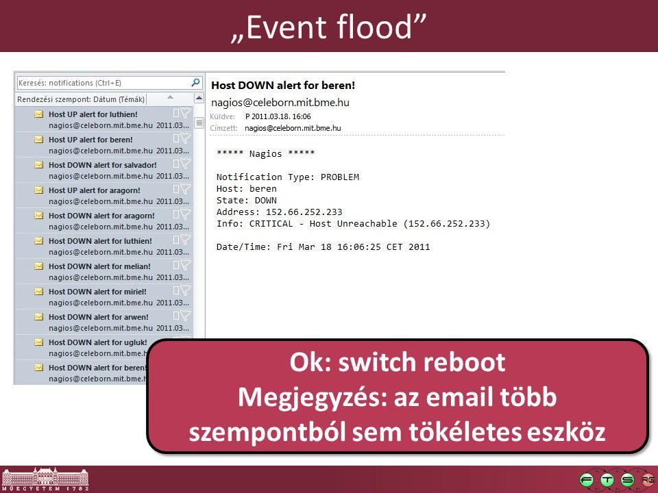 """""""Event flood Ok: switch reboot Megjegyzés: az email több szempontból sem tökéletes eszköz Ok: switch reboot Megjegyzés: az email több szempontból sem tökéletes eszköz"""