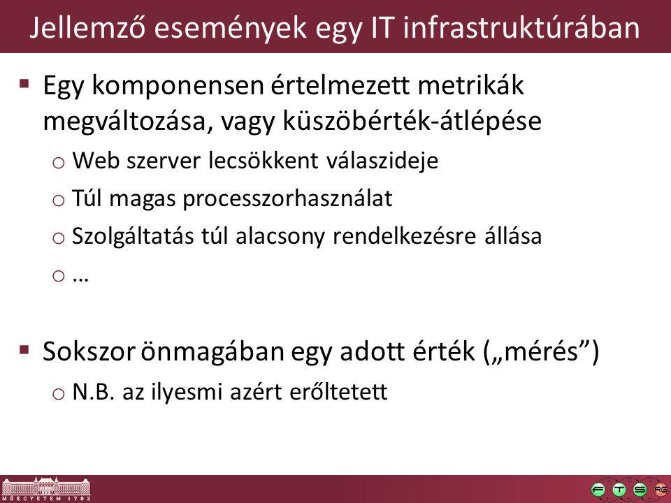 Esemény-feldolgozás  Események gyűjtése és (fél)automatikus feldolgozása rendszerfelügyeleti szoftverekkel  Eseményforrások és eseményfeldolgozók o Feldolgozók: eseményfeldolgozási hierarchia SNMP ágens feldolg.