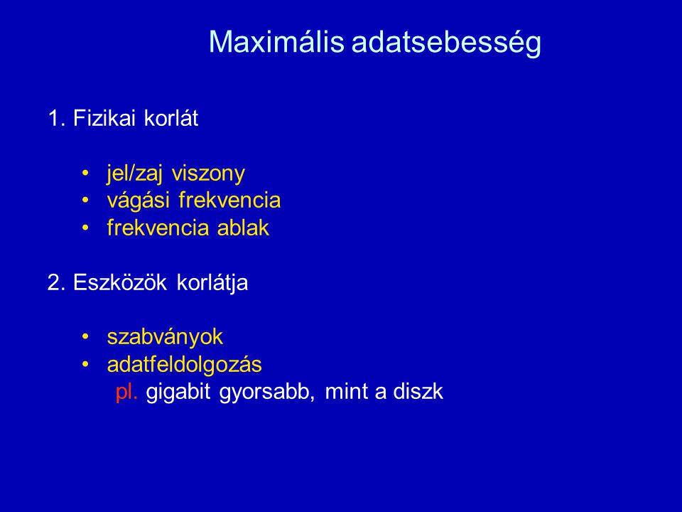 Maximális adatsebesség 1.Fizikai korlát jel/zaj viszony vágási frekvencia frekvencia ablak 2.Eszközök korlátja szabványok adatfeldolgozás pl.