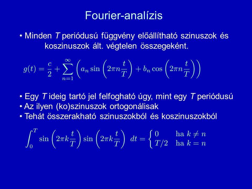 A komponensek előállítása egyértelmű az ortogonalitás miatt: Fourier-analízis (folyt.) Általában végtelen sok komponens Minél meredekebb jel, annál erősebbek a kis hullámhosszú komponensek