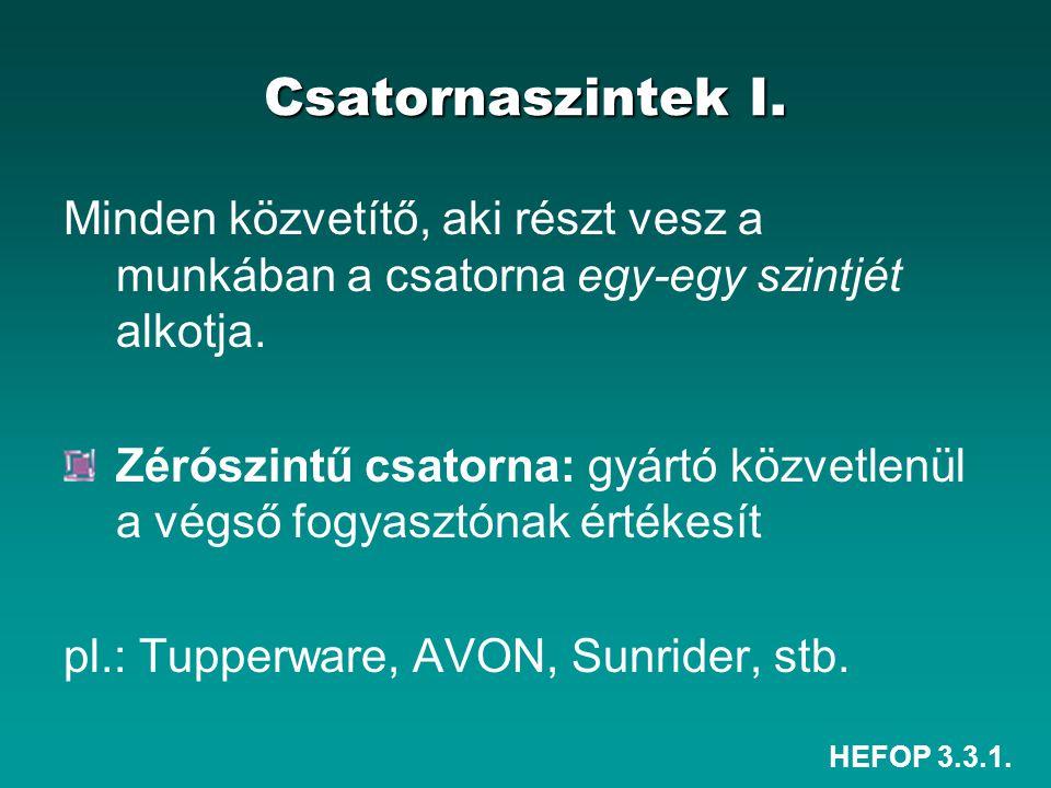 HEFOP 3.3.1.Csatornaszintek II.