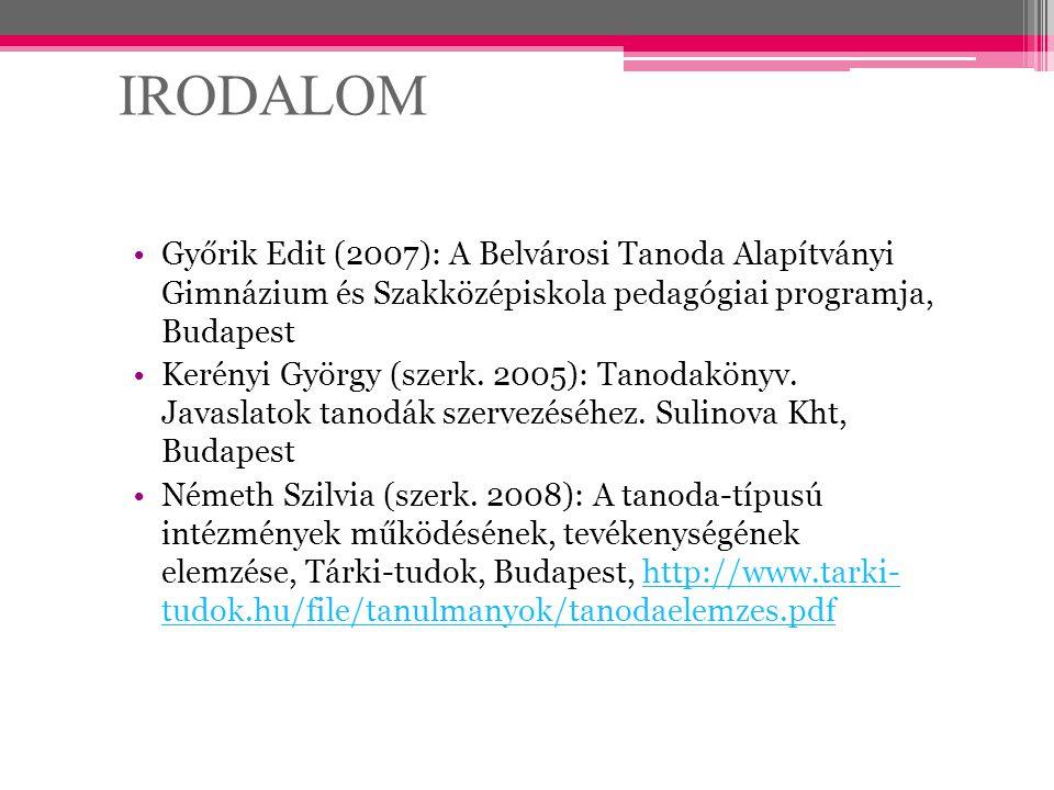 IRODALOM Győrik Edit (2007): A Belvárosi Tanoda Alapítványi Gimnázium és Szakközépiskola pedagógiai programja, Budapest Kerényi György (szerk.