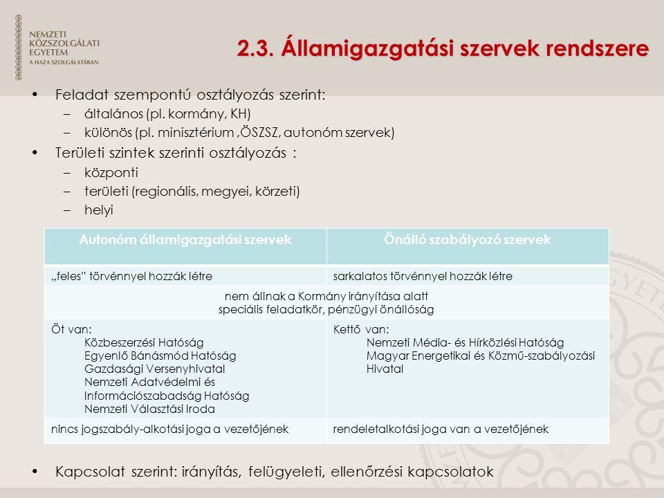 2.3. Államigazgatási szervek rendszere Feladat szempontú osztályozás szerint: –általános (pl. kormány, KH) –különös (pl. minisztérium,ÖSZSZ, autonóm s