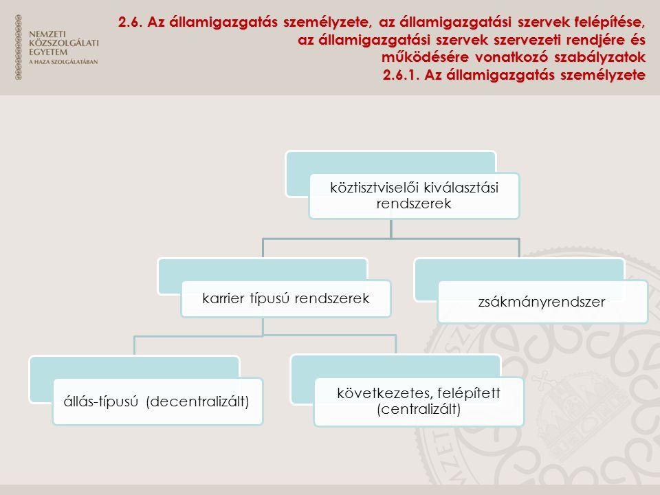 2.6. Az államigazgatás személyzete, az államigazgatási szervek felépítése, az államigazgatási szervek szervezeti rendjére és működésére vonatkozó szab