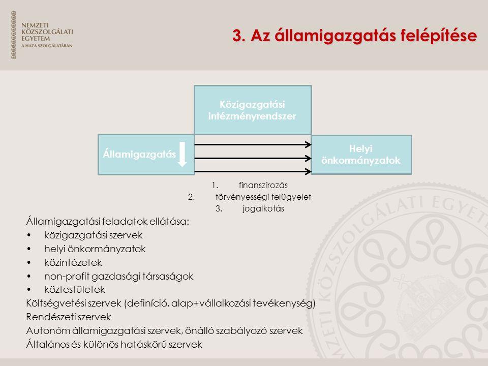 3. Az államigazgatás felépítése 1.finanszírozás 2.törvényességi felügyelet 3.jogalkotás Államigazgatási feladatok ellátása: közigazgatási szervek hely