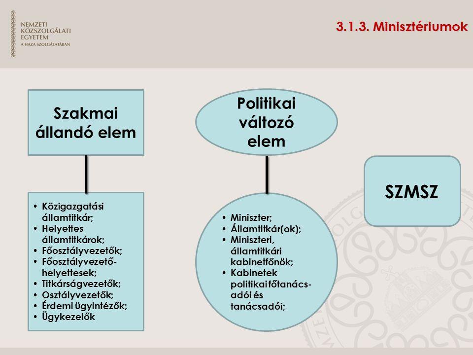 3.1.3. Minisztériumok Szakmai állandó elem Politikai változó elem Közigazgatási államtitkár; Helyettes államtitkárok; Főosztályvezetők; Főosztályvezet