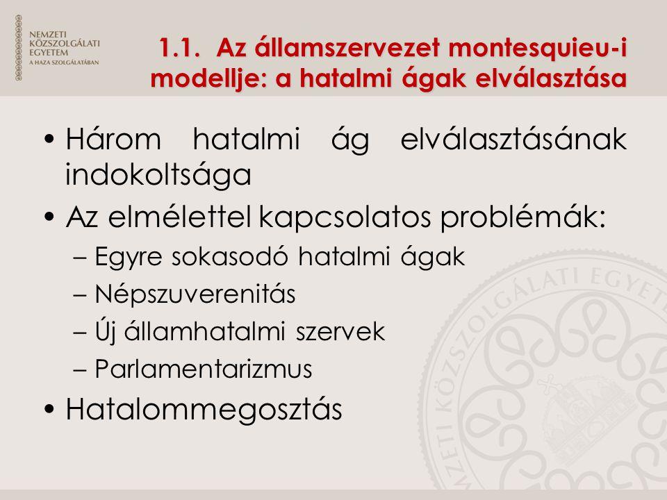 1.1. Az államszervezet montesquieu-i modellje: a hatalmi ágak elválasztása Három hatalmi ág elválasztásának indokoltsága Az elmélettel kapcsolatos pro