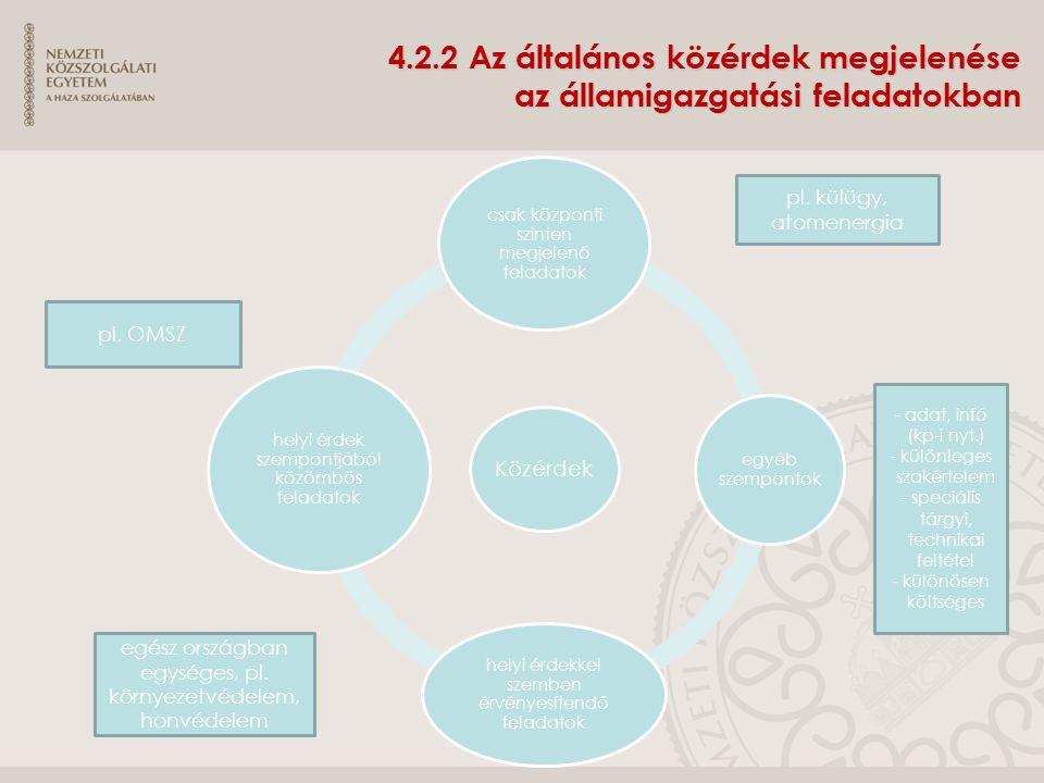 4.2.2 Az általános közérdek megjelenése az államigazgatási feladatokban Közérdek csak központi szinten megjelenő feladatok egyéb szempontok helyi érde