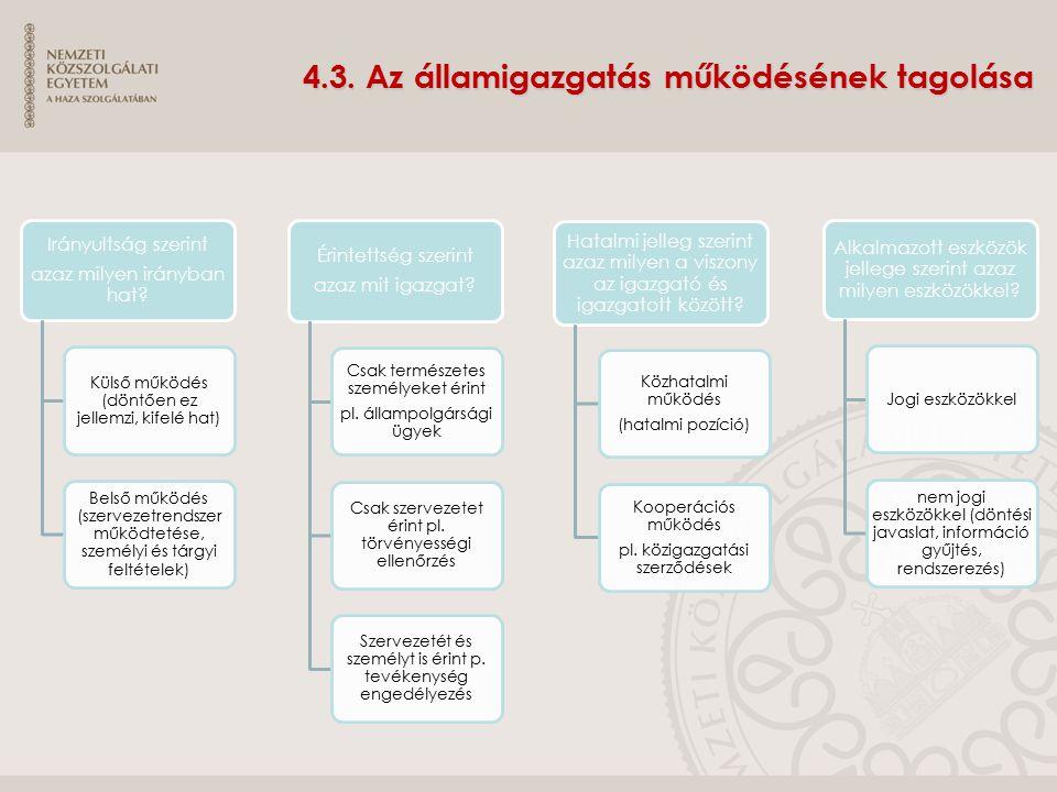 4.3. Az államigazgatás működésének tagolása Irányultság szerint azaz milyen irányban hat? Külső működés (döntően ez jellemzi, kifelé hat) Belső működé