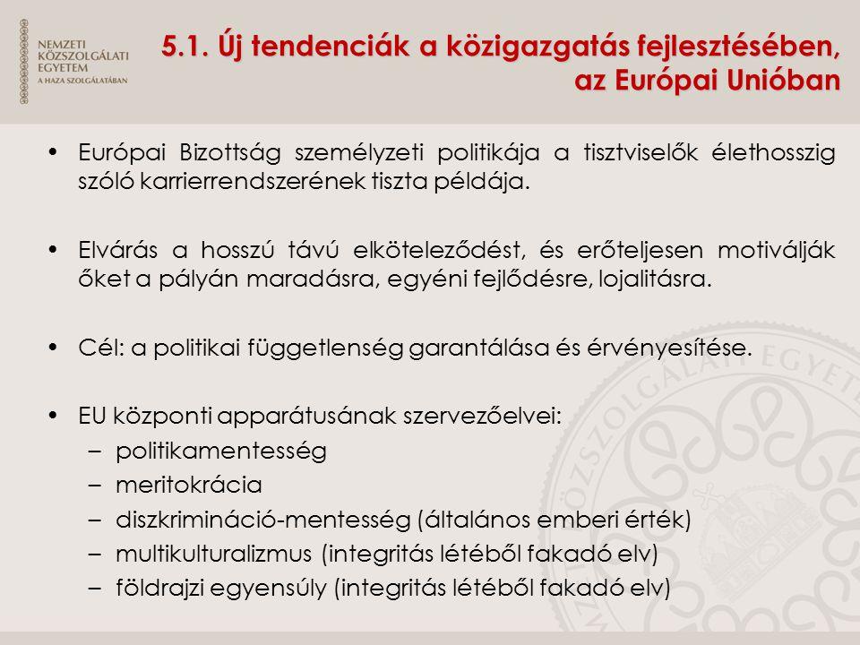 5.1. Új tendenciák a közigazgatás fejlesztésében, az Európai Unióban Európai Bizottság személyzeti politikája a tisztviselők élethosszig szóló karrier