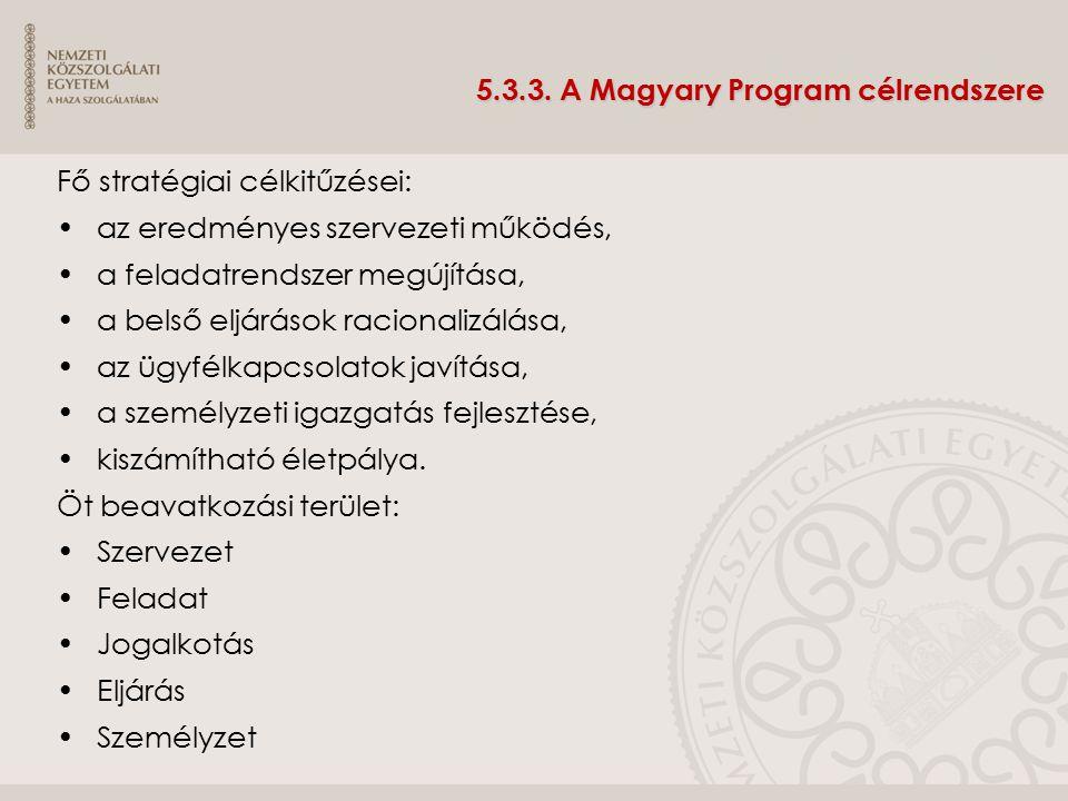 5.3.3. A Magyary Program célrendszere Fő stratégiai célkitűzései: az eredményes szervezeti működés, a feladatrendszer megújítása, a belső eljárások ra