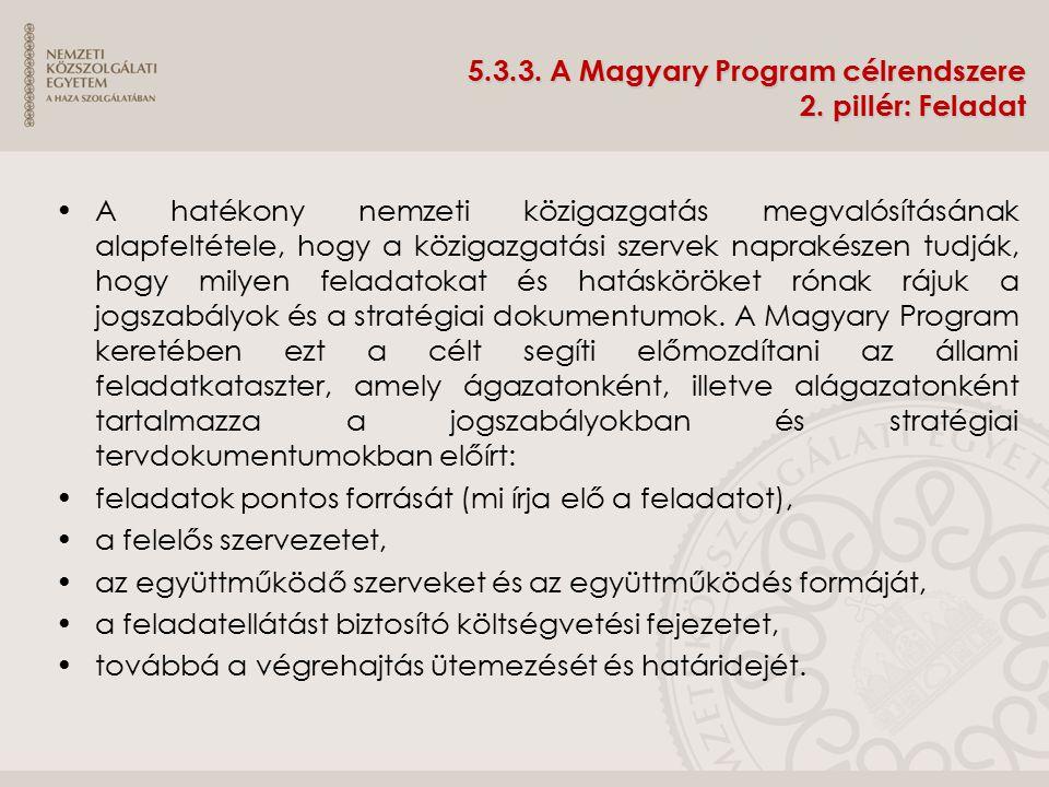 5.3.3. A Magyary Program célrendszere 2. pillér: Feladat A hatékony nemzeti közigazgatás megvalósításának alapfeltétele, hogy a közigazgatási szervek