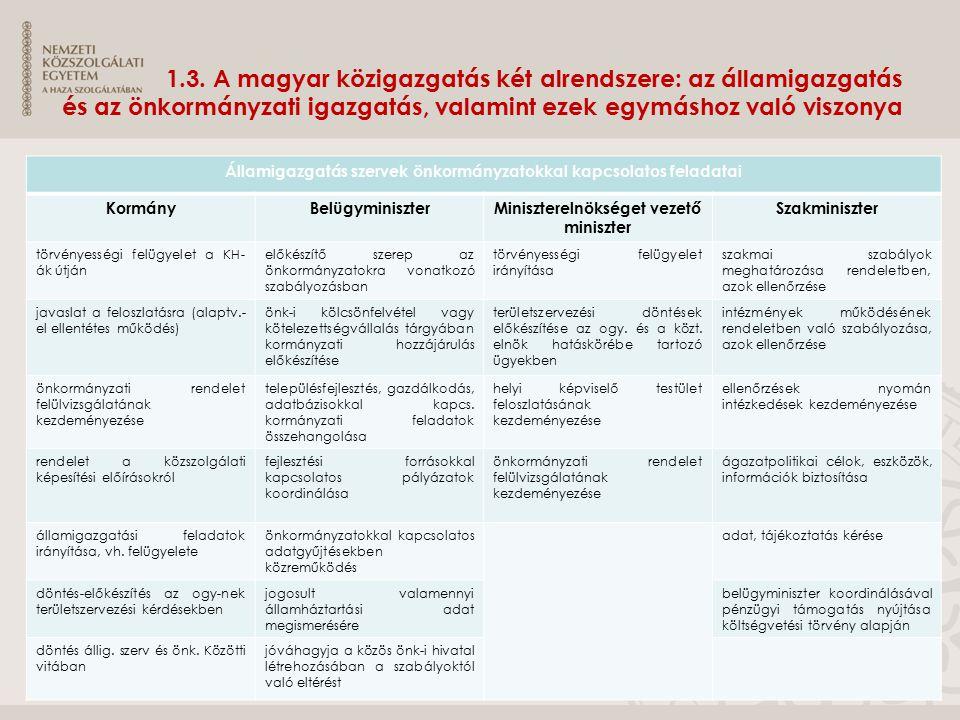 1.3. A magyar közigazgatás két alrendszere: az államigazgatás és az önkormányzati igazgatás, valamint ezek egymáshoz való viszonya Államigazgatás szer