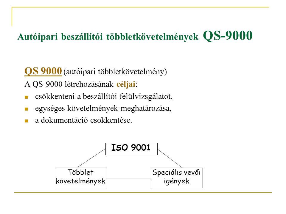 Autóipari beszállítói többletkövetelmények QS-9000 QS 9000 (autóipari többletkövetelmény) A QS-9000 létrehozásának céljai: csökkenteni a beszállítói felülvizsgálatot, egységes követelmények meghatározása, a dokumentáció csökkentése.