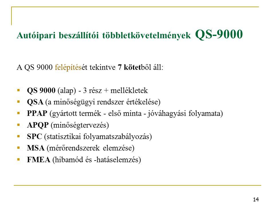 14 Autóipari beszállítói többletkövetelmények QS-9000 A QS 9000 felépítését tekintve 7 kötetből áll:  QS 9000 (alap) - 3 rész + mellékletek  QSA (a minőségügyi rendszer értékelése)  PPAP (gyártott termék - első minta - jóváhagyási folyamata)  APQP (minőségtervezés)  SPC (statisztikai folyamatszabályozás)  MSA (mérőrendszerek elemzése)  FMEA (hibamód és -hatáselemzés)