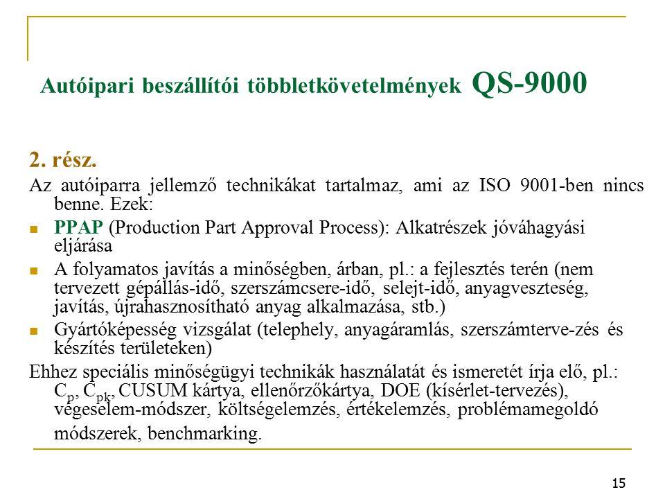 15 Autóipari beszállítói többletkövetelmények QS-9000 2.