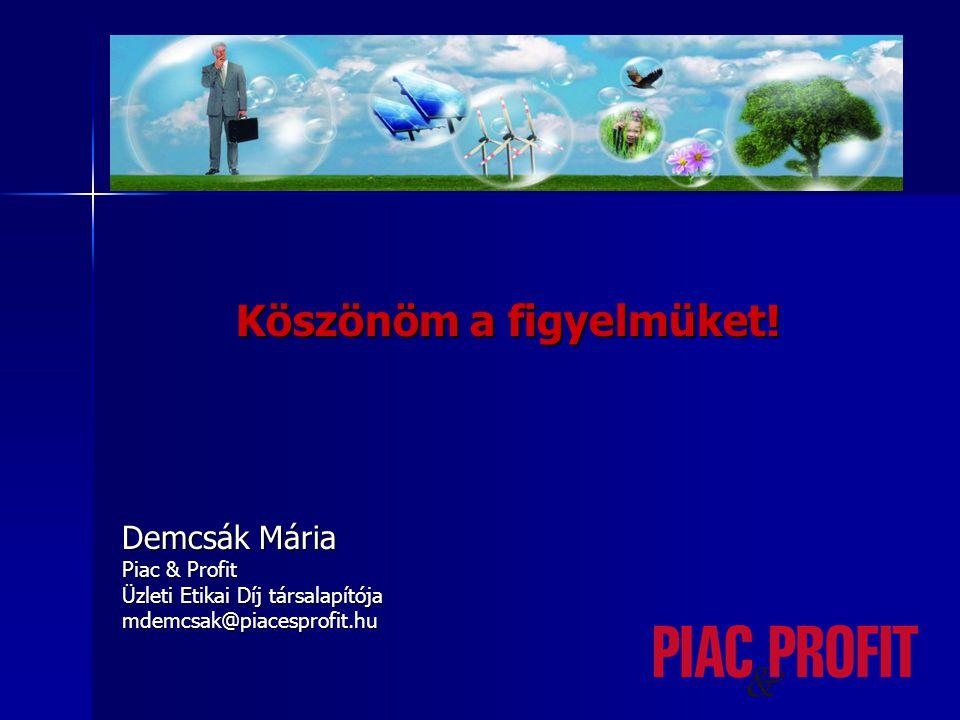 Köszönöm a figyelmüket! Demcsák Mária Piac & Profit Üzleti Etikai Díj társalapítója mdemcsak@piacesprofit.hu