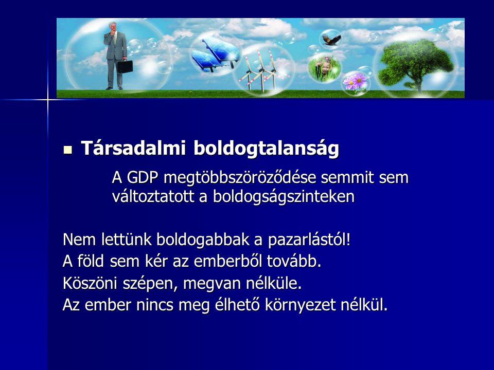 Társadalmi boldogtalanság Társadalmi boldogtalanság A GDP megtöbbszöröződése semmit sem változtatott a boldogságszinteken Nem lettünk boldogabbak a pa