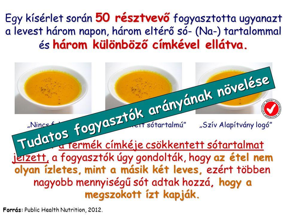 kísérlet során 50 résztvevő fogyasztotta ugyanazt a levest három napon, három eltérő só- (Na-) tartalommal és három különböző címkével ellátva.