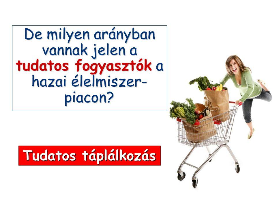 63%96% De milyen arányban vannak jelen a tudatos fogyasztók a hazai élelmiszer- piacon.