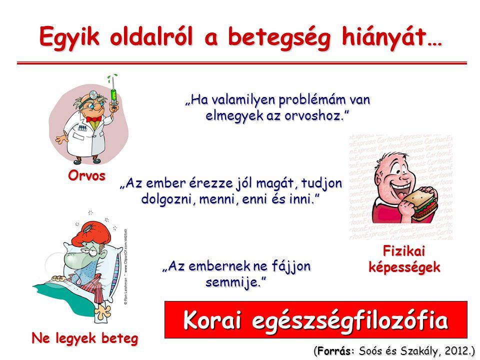 """Egyik oldalról a betegség hiányát… """"Ha valamilyen problémám van elmegyek az orvoshoz. """"Az ember érezze jól magát, tudjon dolgozni, menni, enni és inni. """"Az embernek ne fájjon semmije. Orvos Fizikai képességek Ne legyek beteg (Forrás: Soós és Szakály, 2012.) Korai egészségfilozófia"""